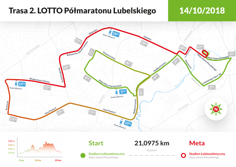 2. Lotto Półmaraton